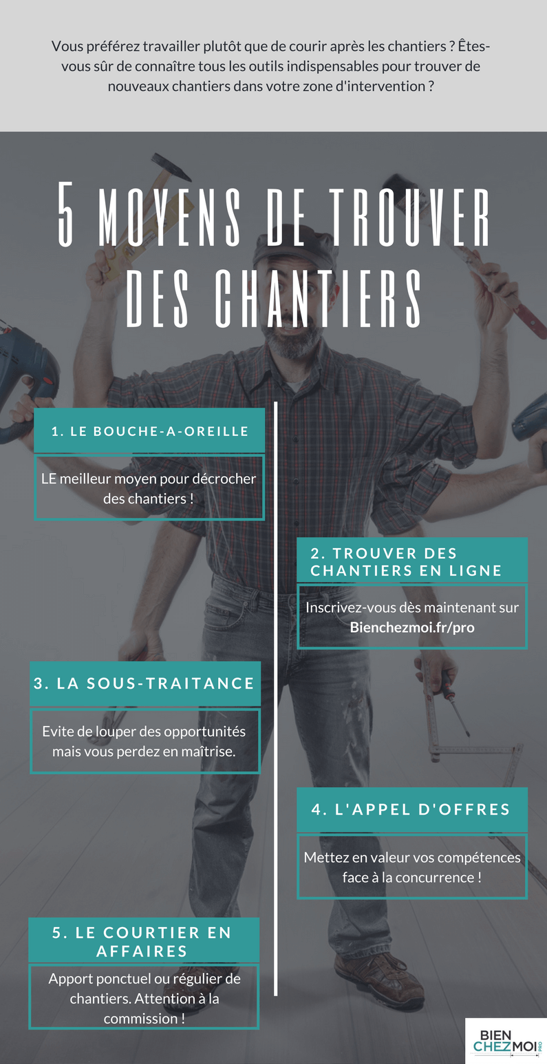 infographie comment trouver des chantiers dans le. Black Bedroom Furniture Sets. Home Design Ideas