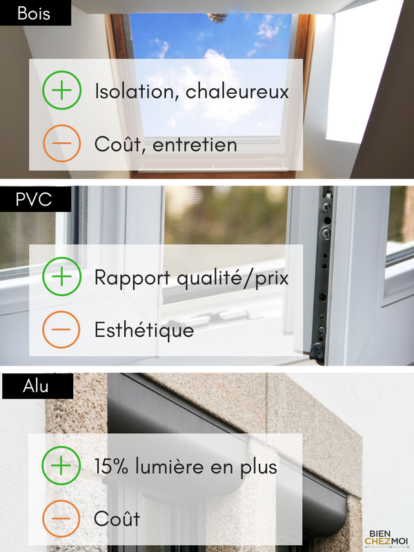 Fenêtre - Comparatif des matériaux