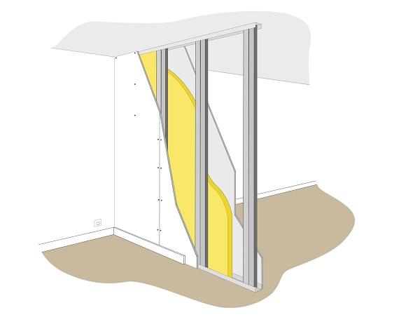 Isolation phonique cloison placo best epaisseur minimum for Epaisseur laine de verre pour cloison placo