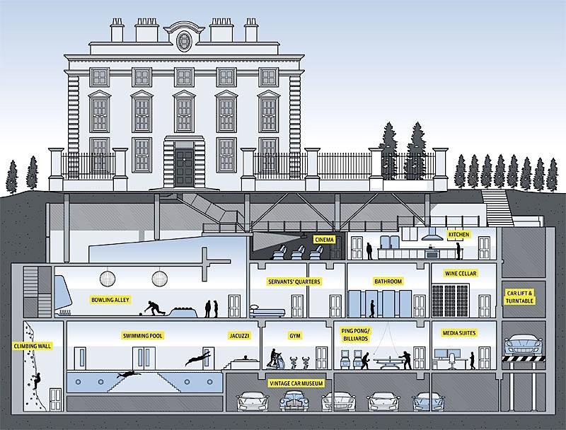 Maison iceberg à Londres