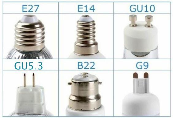 Types culot ampoules